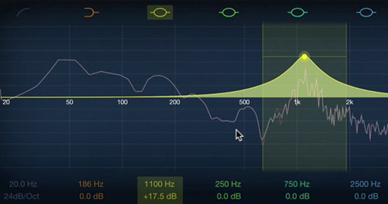 EQ Masterclass – The Ultimate EQ Crash Course - ADSR