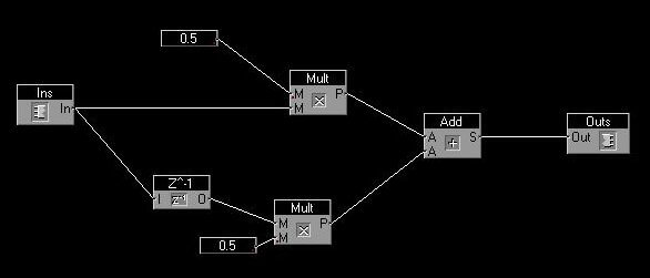 Sync Modular
