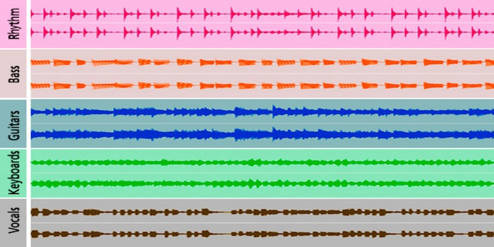 The Importance Of Stems For Mixdown