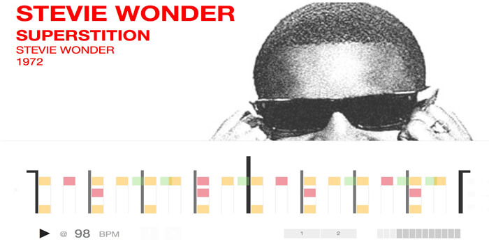 Get A Visual Display Of Famous Funk Tracks