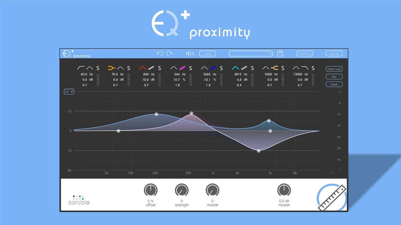 Video related to proximity:EQ+