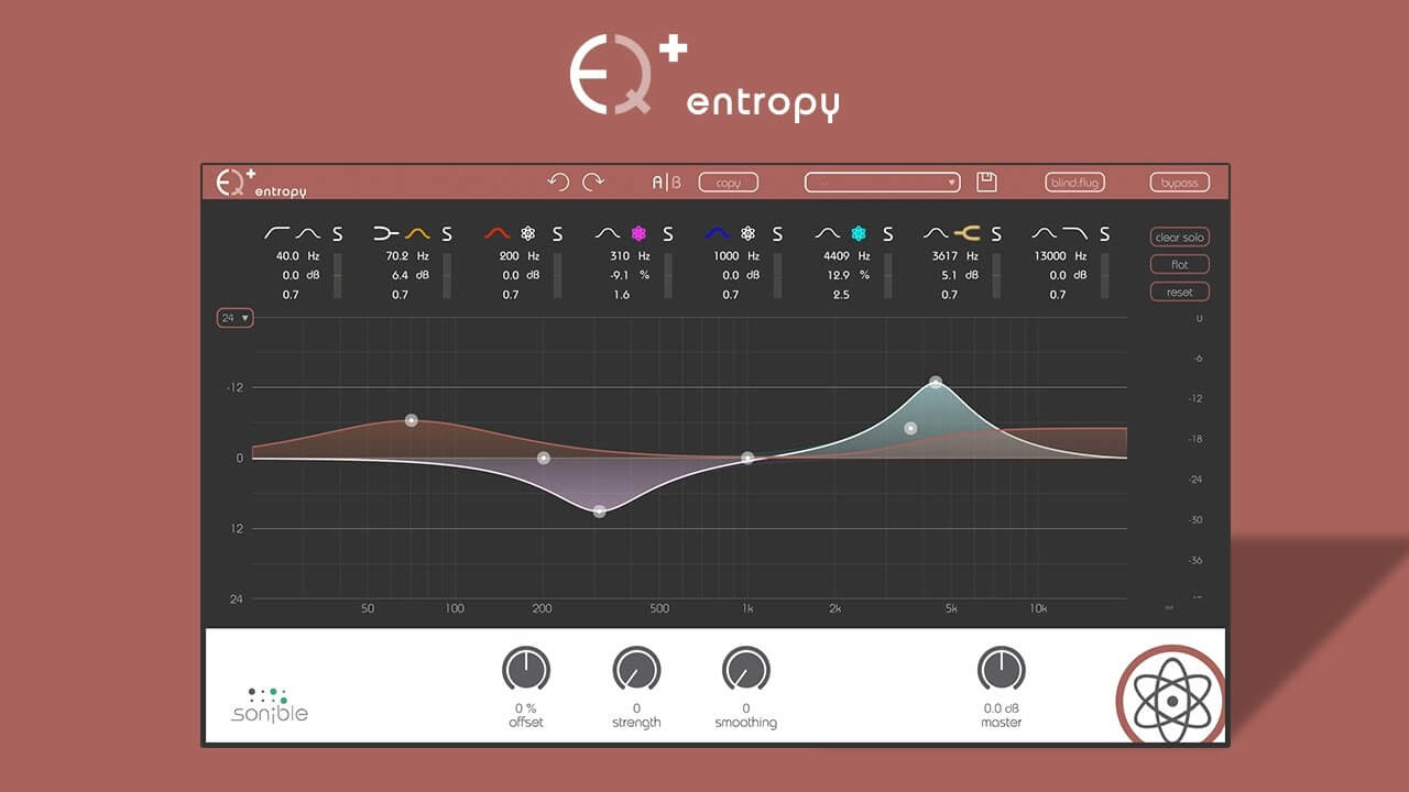 Video related to entropy:EQ+