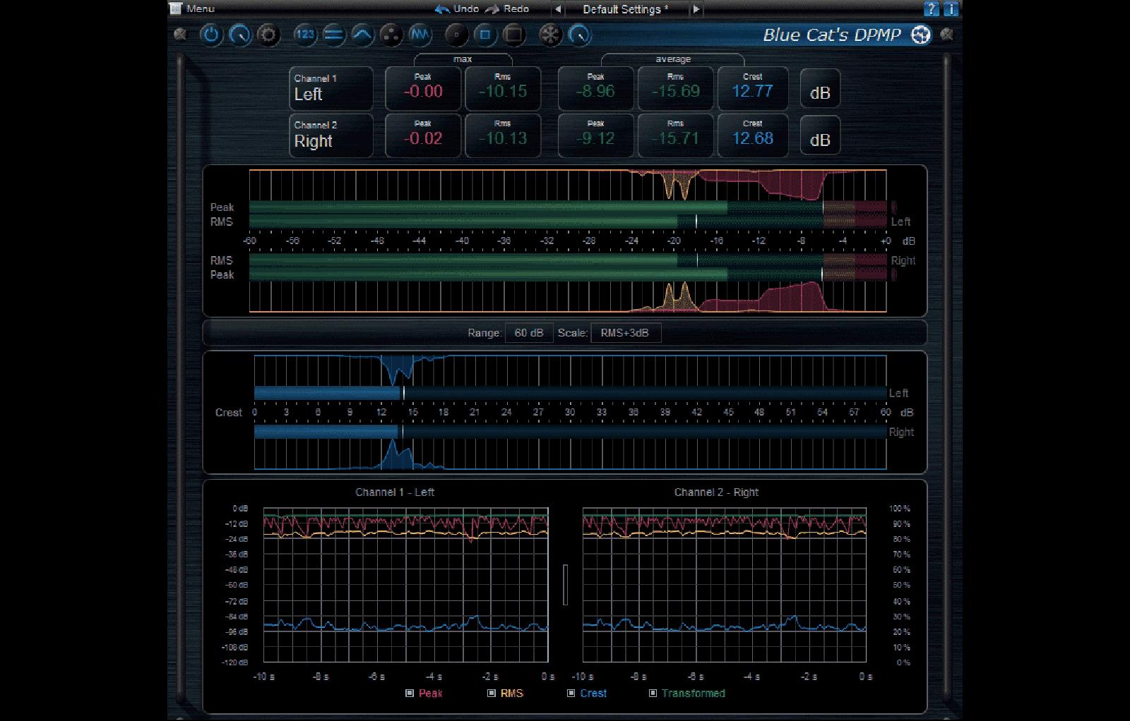 DP Meter Pro