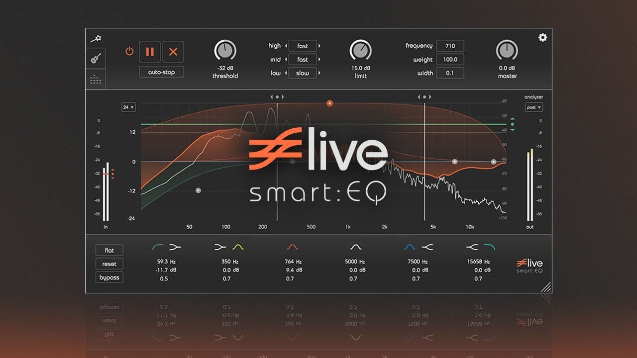 Video related to smart:EQ live