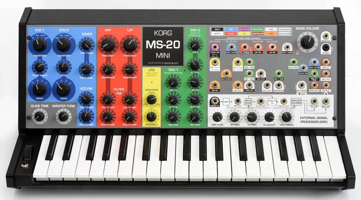 New Panel Overlays For The Korg MS-20 Mini