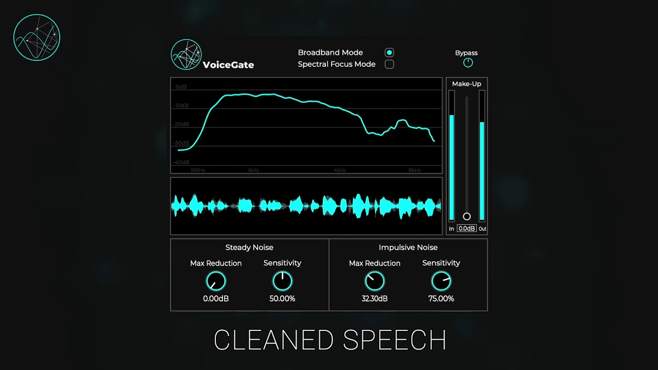 Video related to VoiceGate