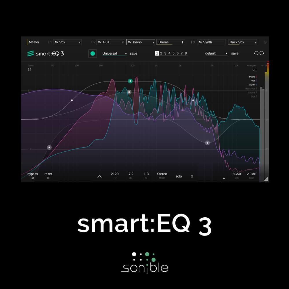 smart:EQ 3