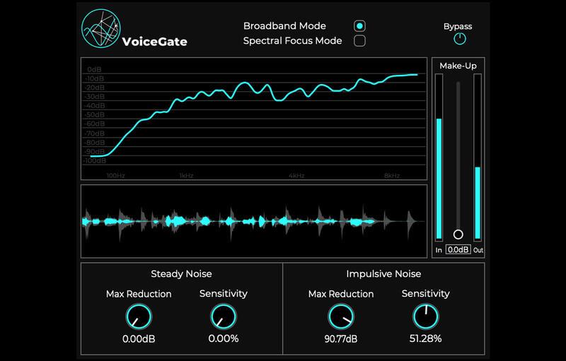 VoiceGate