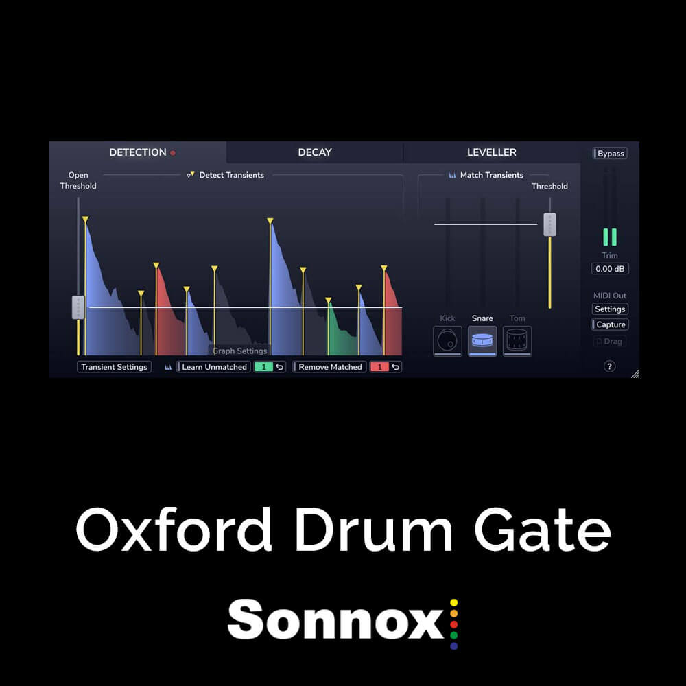 Oxford Drum Gate