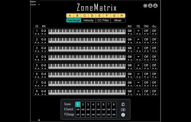 ZoneMatrix