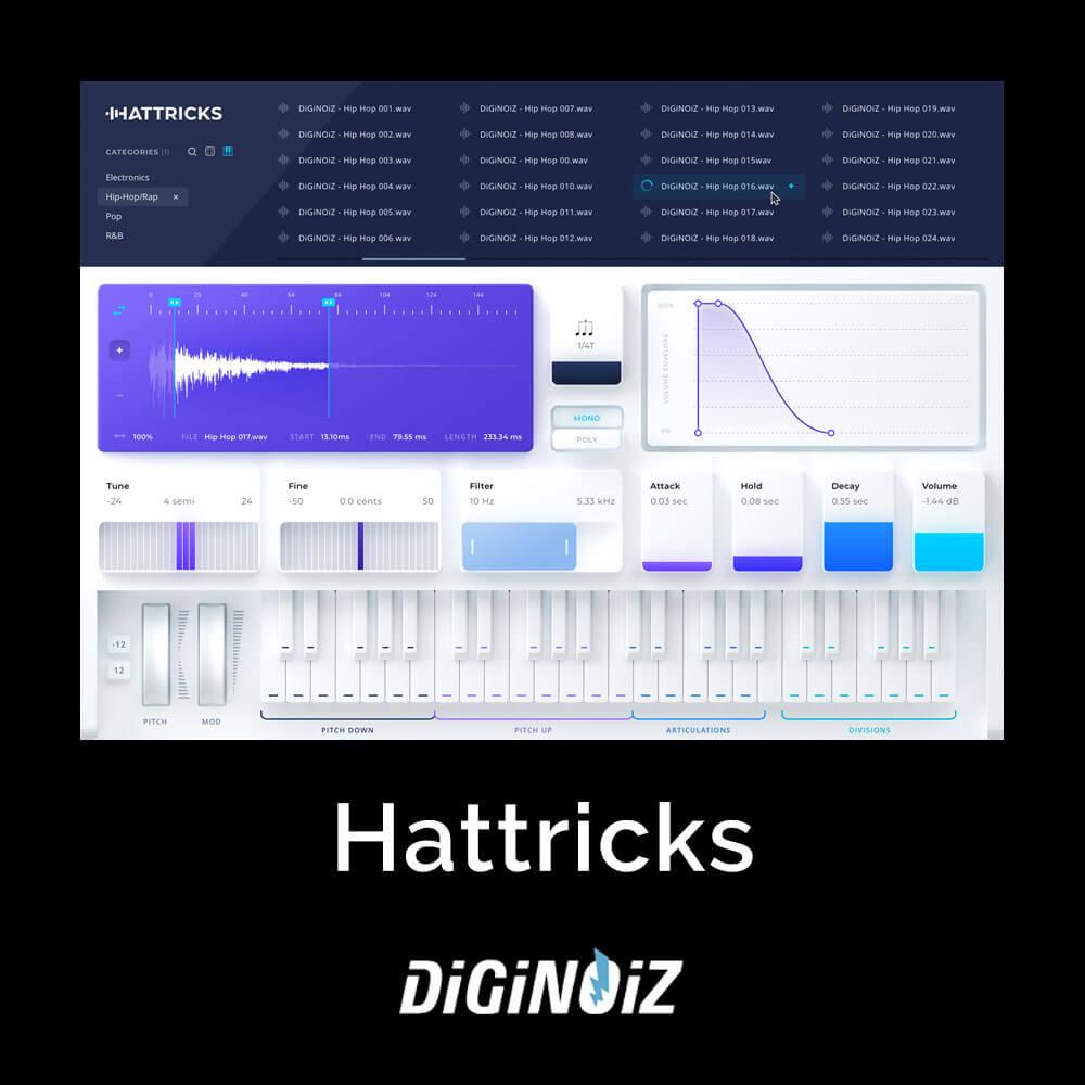 Hattricks